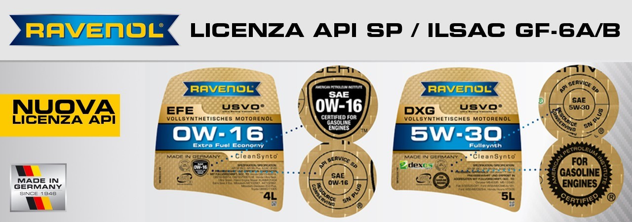 Nuova Specifica API SP / ILSAC GF-6A/B