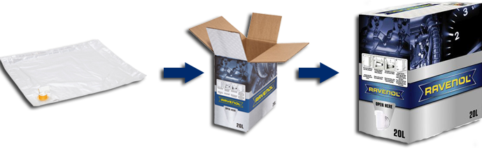 Ravenol bag in box package