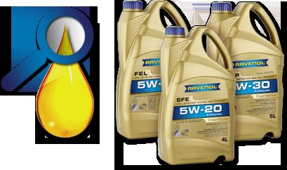 Ricerca lubrificante ravenol